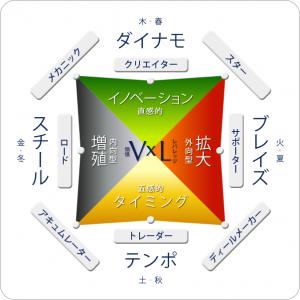 WD_Square_Original_2
